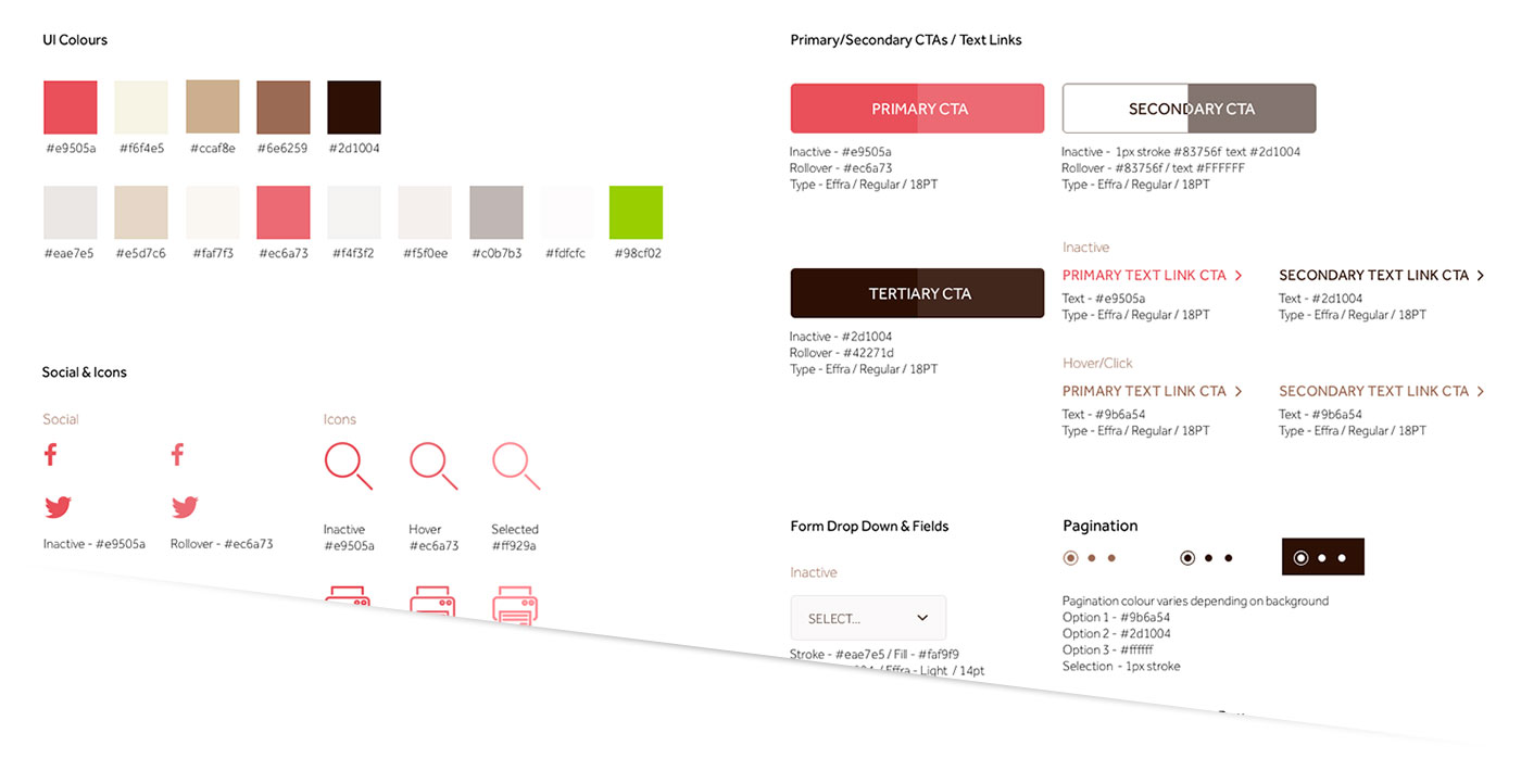 Snippet of the design system created